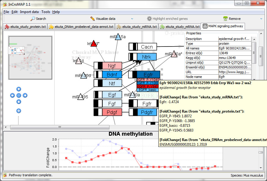 phd thesis in microarray data analysis Segs (search for enriched gene sets) is a web tool for descriptive analysis of microarray datathe analysis is peformed by looking for descriptions of gene sets that are statistically significantly over- or under-expressed between different scenarios within the context of a genome-scale experiments (dna microarray.