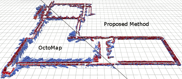 Robust and Efficient Volumetric Occupancy Mapping